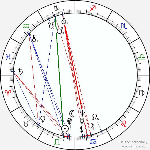 Armas Valen wikipedie wiki 2018, 2019 horoskop