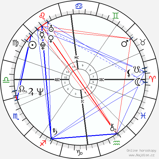 Armi Aavikko wikipedie wiki 2018, 2019 horoskop