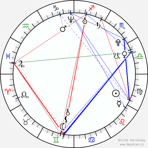 Armie Hammer wikipedie wiki 2018, 2019 horoskop
