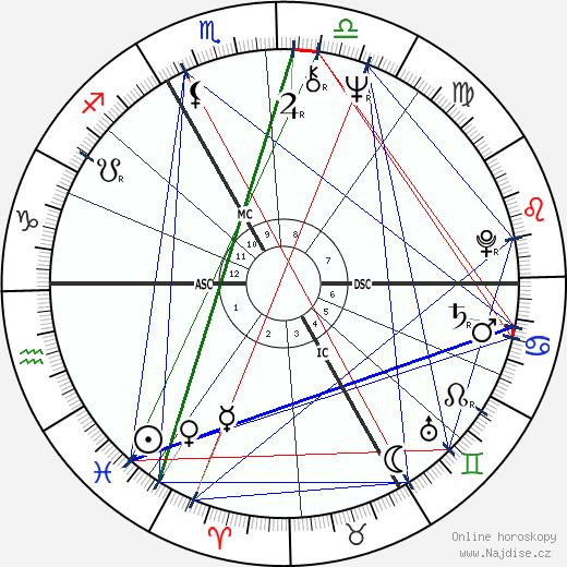 Arnaud de Rosnay wikipedie wiki 2019, 2020 horoskop