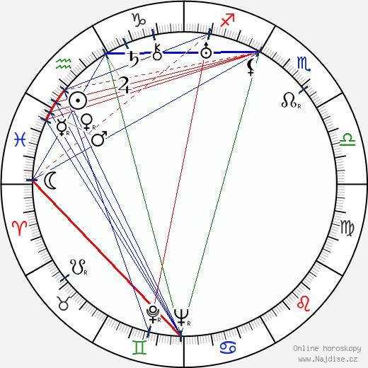 Arne Jacobsen wikipedie wiki 2018, 2019 horoskop