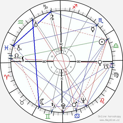 Arne Skouen wikipedie wiki 2018, 2019 horoskop