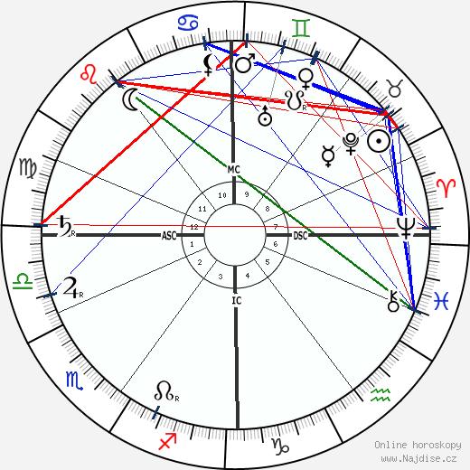 Arno Holz wikipedie wiki 2020, 2021 horoskop
