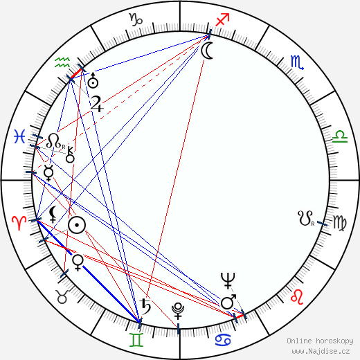 Arnold Perl wikipedie wiki 2018, 2019 horoskop