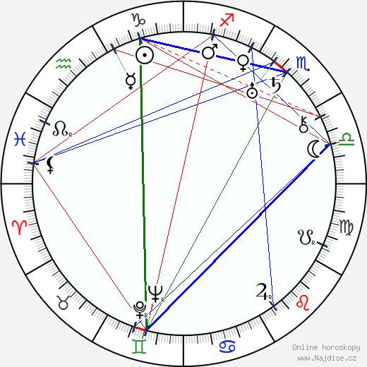 Arnold Ridley wikipedie wiki 2018, 2019 horoskop