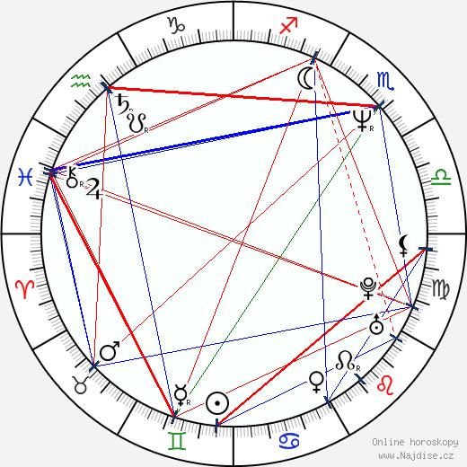 Arnold Vosloo wikipedie wiki 2017, 2018 horoskop