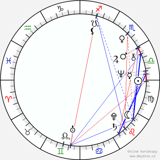 Arnošt Goldflam wikipedie wiki 2018, 2019 horoskop