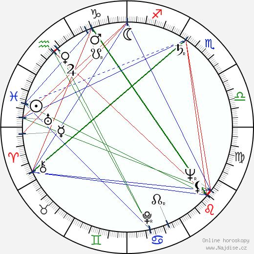 Arnošt Navrátil wikipedie wiki 2020, 2021 horoskop