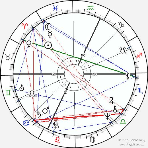 Arrigo Sacchi wikipedie wiki 2017, 2018 horoskop