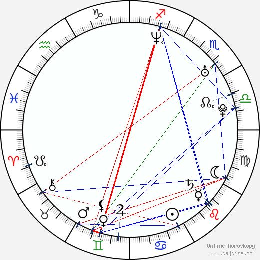 Arron Shiver wikipedie wiki 2017, 2018 horoskop