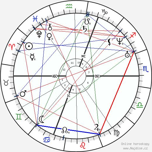 Arsene Houssaye wikipedie wiki 2017, 2018 horoskop