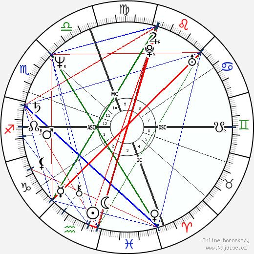 Arsenio Hall wikipedie wiki 2017, 2018 horoskop