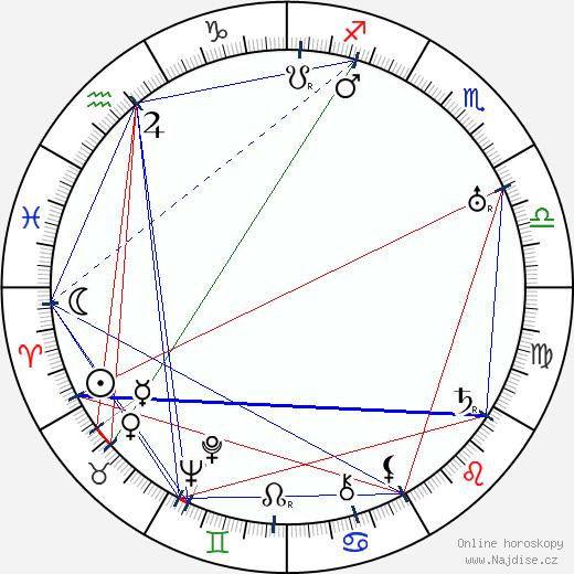 Art Acord wikipedie wiki 2018, 2019 horoskop