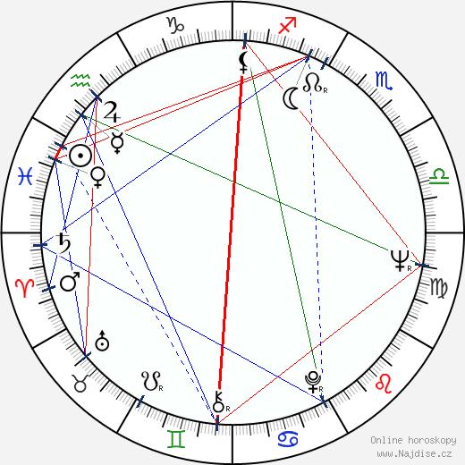 Artavazd Pelešjan wikipedie wiki 2018, 2019 horoskop
