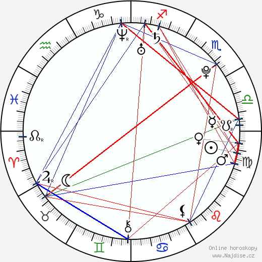 Arthur Berning wikipedie wiki 2018, 2019 horoskop