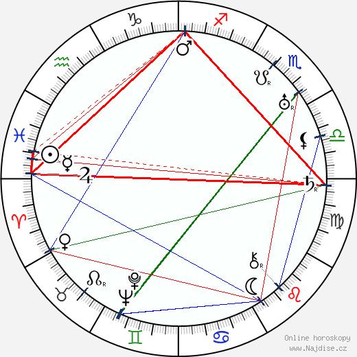 Arthur Caesar wikipedie wiki 2018, 2019 horoskop