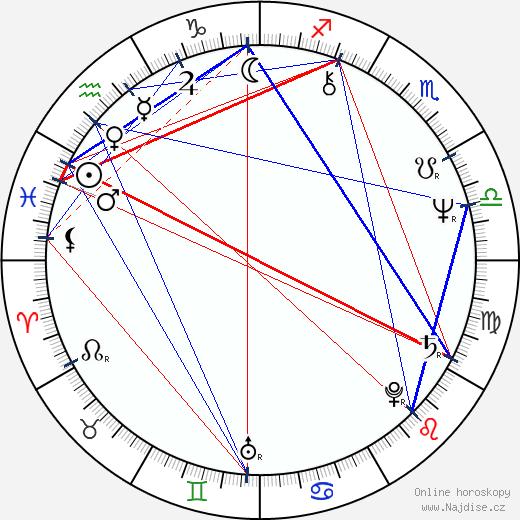 Arthur French wikipedie wiki 2019, 2020 horoskop