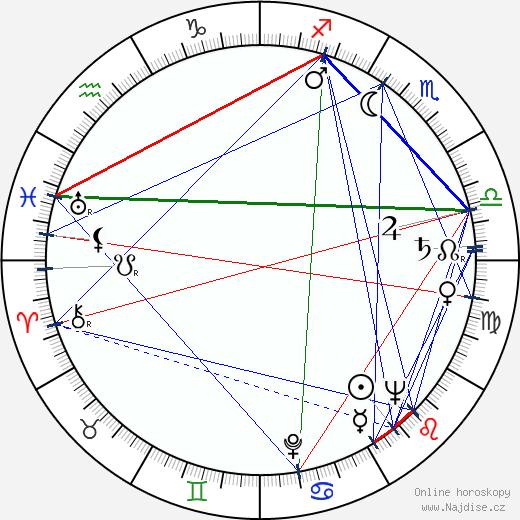 Arthur Hill wikipedie wiki 2017, 2018 horoskop