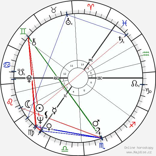 Arthur Jackson wikipedie wiki 2018, 2019 horoskop