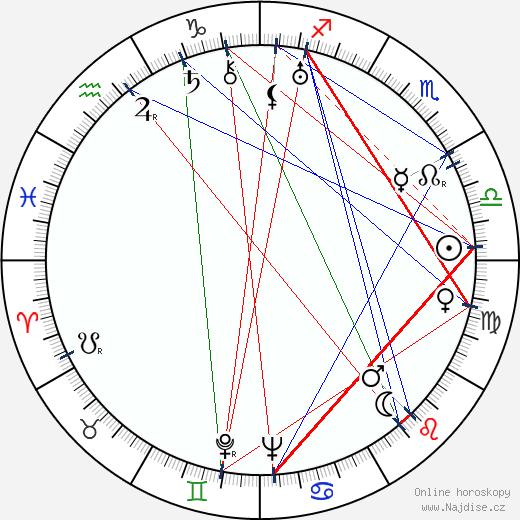 Arthur Jopp wikipedie wiki 2019, 2020 horoskop