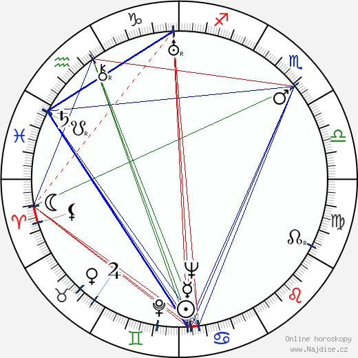 Arthur Maria Rabenalt wikipedie wiki 2018, 2019 horoskop