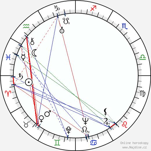 Arthur O'Connell wikipedie wiki 2017, 2018 horoskop