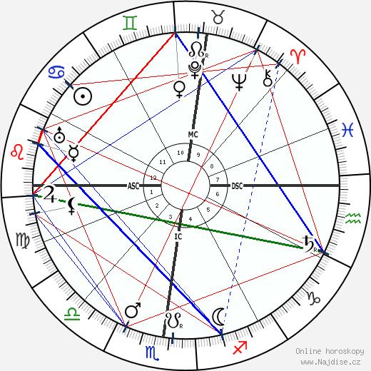 Arthur Orison Dillon wikipedie wiki 2018, 2019 horoskop