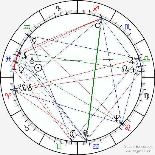 Arthur P. Jacobs wikipedie wiki 2018, 2019 horoskop