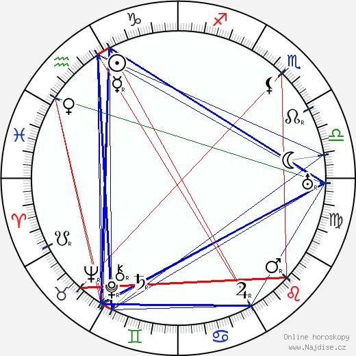 Arthur Ransome wikipedie wiki 2018, 2019 horoskop