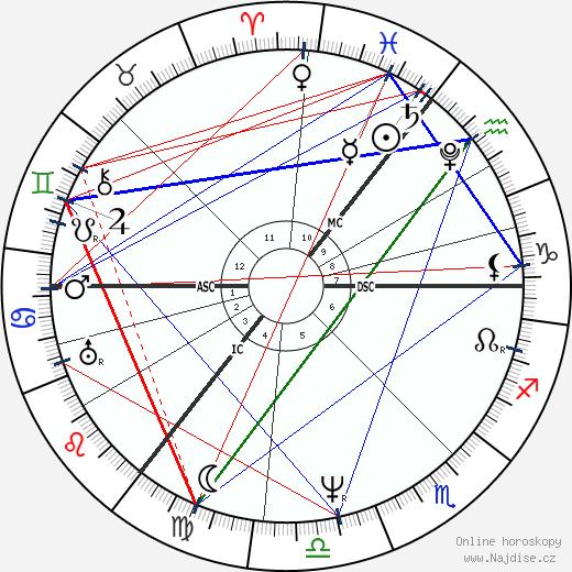 Arthur Schopenhauer wikipedie wiki 2019, 2020 horoskop