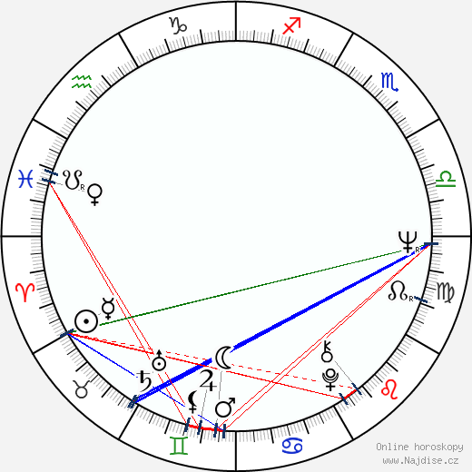 Arto Paasilinna wikipedie wiki 2019, 2020 horoskop