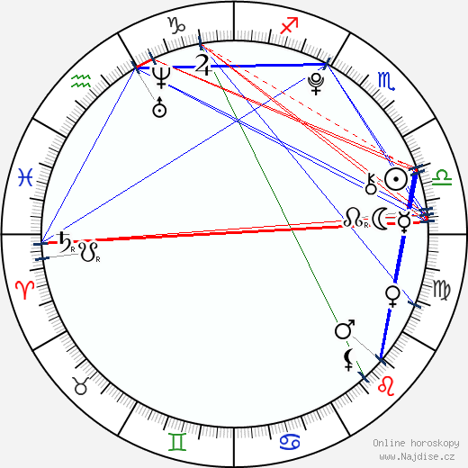 Artur Štaidl wikipedie wiki 2017, 2018 horoskop