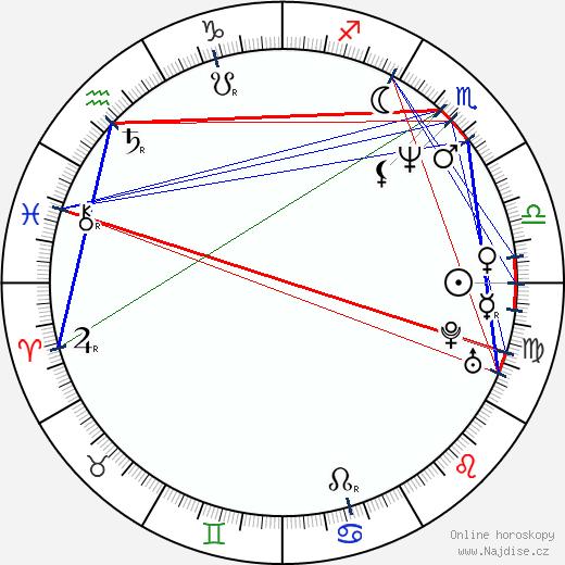 Arturo Briones wikipedie wiki 2018, 2019 horoskop