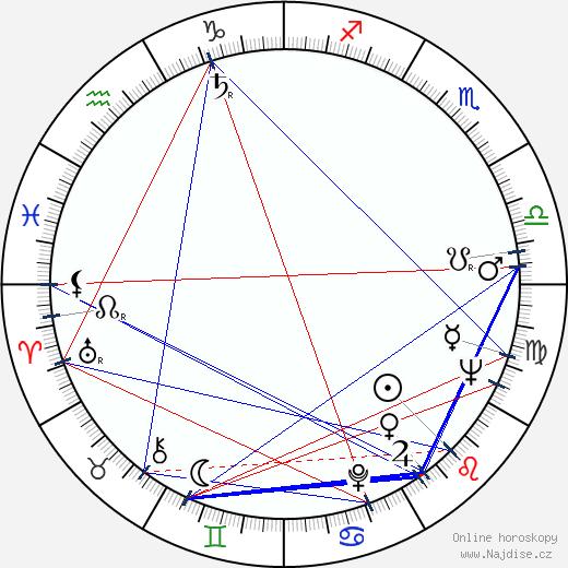 Arunas Žebriunas wikipedie wiki 2017, 2018 horoskop
