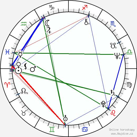 Aruno Tahara wikipedie wiki 2018, 2019 horoskop