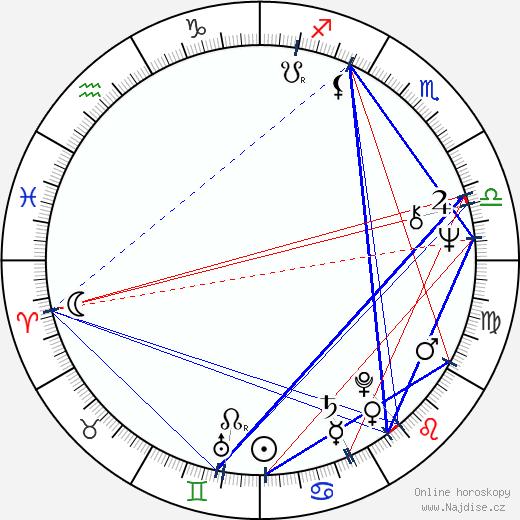 Arvid Noe wikipedie wiki 2019, 2020 horoskop