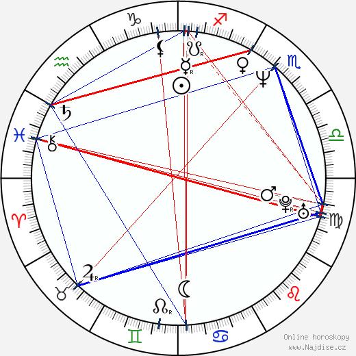 Arvydas Sabonis wikipedie wiki 2018, 2019 horoskop