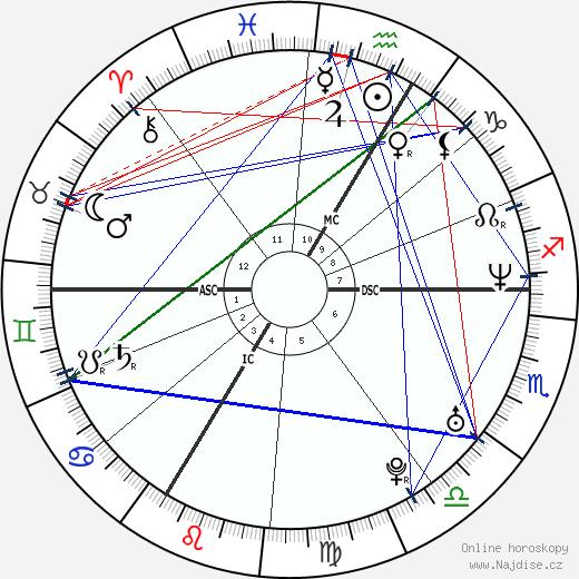 Ary Abittan wikipedie wiki 2018, 2019 horoskop