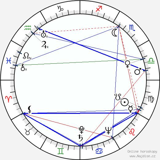 Aša Vašátková wikipedie wiki 2020, 2021 horoskop