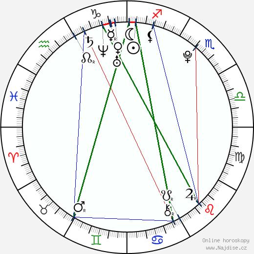 Ashley Edner wikipedie wiki 2020, 2021 horoskop