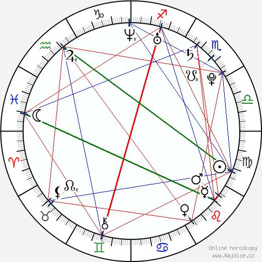 Ashley Hartman wikipedie wiki 2017, 2018 horoskop