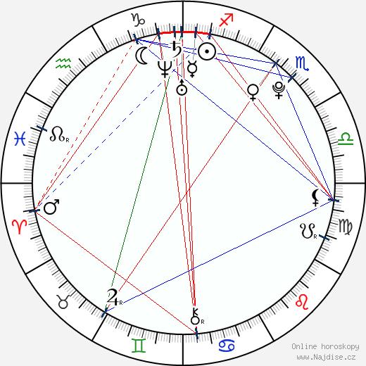 Ashley Hinshaw wikipedie wiki 2020, 2021 horoskop