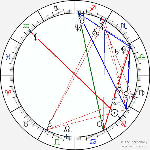 Ashley Johnson wikipedie wiki 2020, 2021 horoskop
