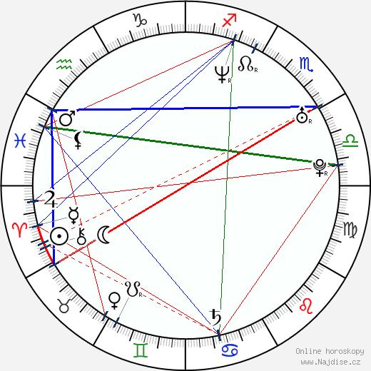Ashley O'Connell wikipedie wiki 2018, 2019 horoskop