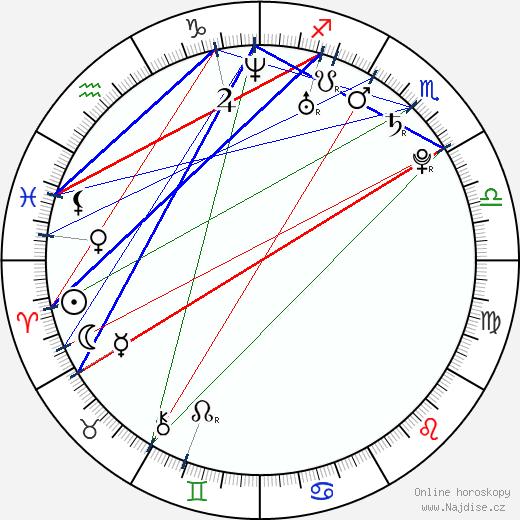 Ashley Peldon wikipedie wiki 2019, 2020 horoskop