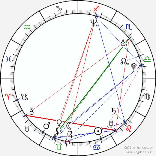Ashley Scott wikipedie wiki 2017, 2018 horoskop