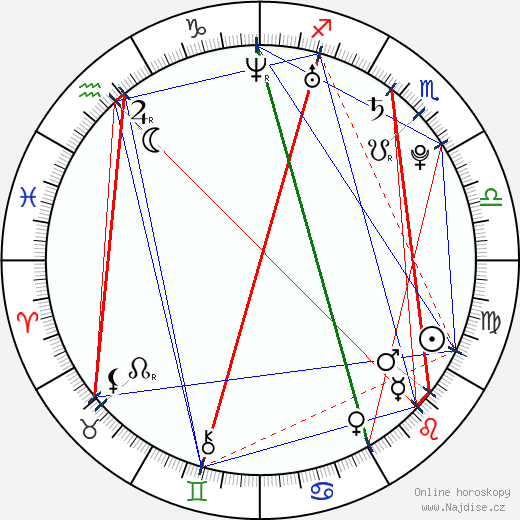 Ashlyne Huff wikipedie wiki 2017, 2018 horoskop