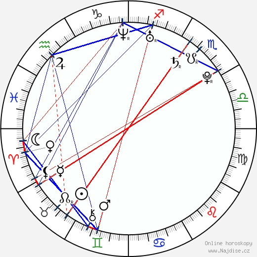 Ashlynn Yennie wikipedie wiki 2018, 2019 horoskop