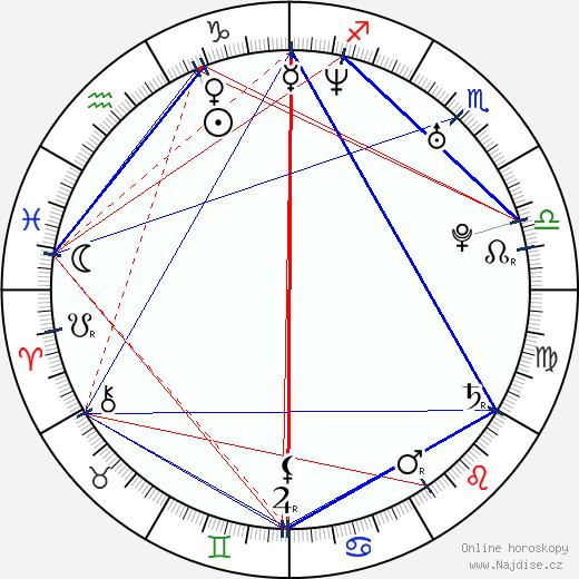 Ashmit Patel wikipedie wiki 2017, 2018 horoskop