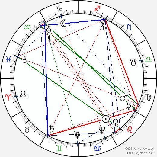 Asser Fagerström wikipedie wiki 2018, 2019 horoskop